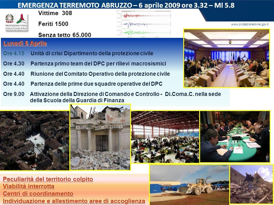EMERGENZA TERREMOTO ABRUZZO – 6 aprile 2009 ore 3.32 – Ml 5.8
