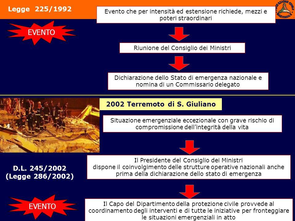 2002 Terremoto di S. Giuliano