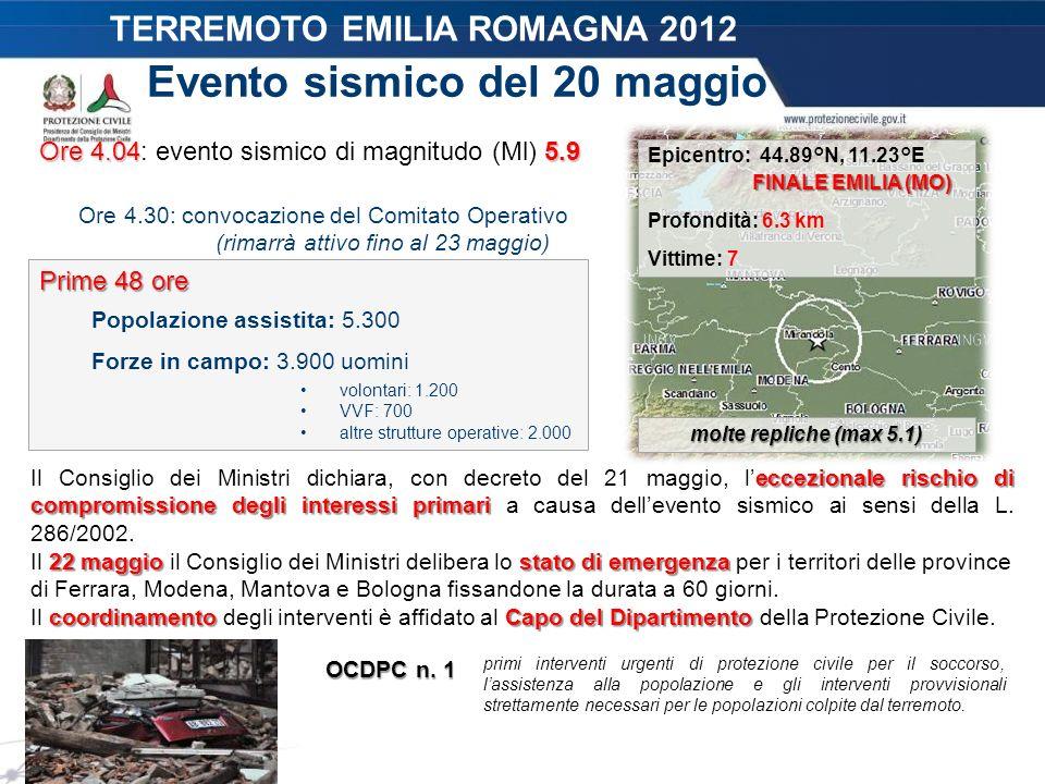 TERREMOTO EMILIA ROMAGNA 2012 Evento sismico del 20 maggio