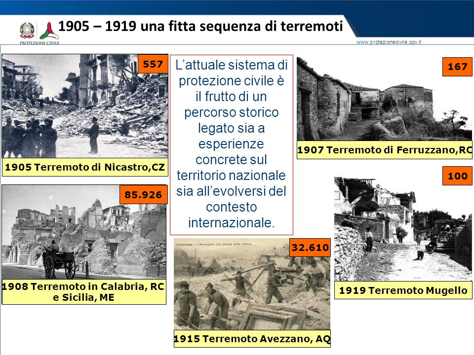 1905 – 1919 una fitta sequenza di terremoti