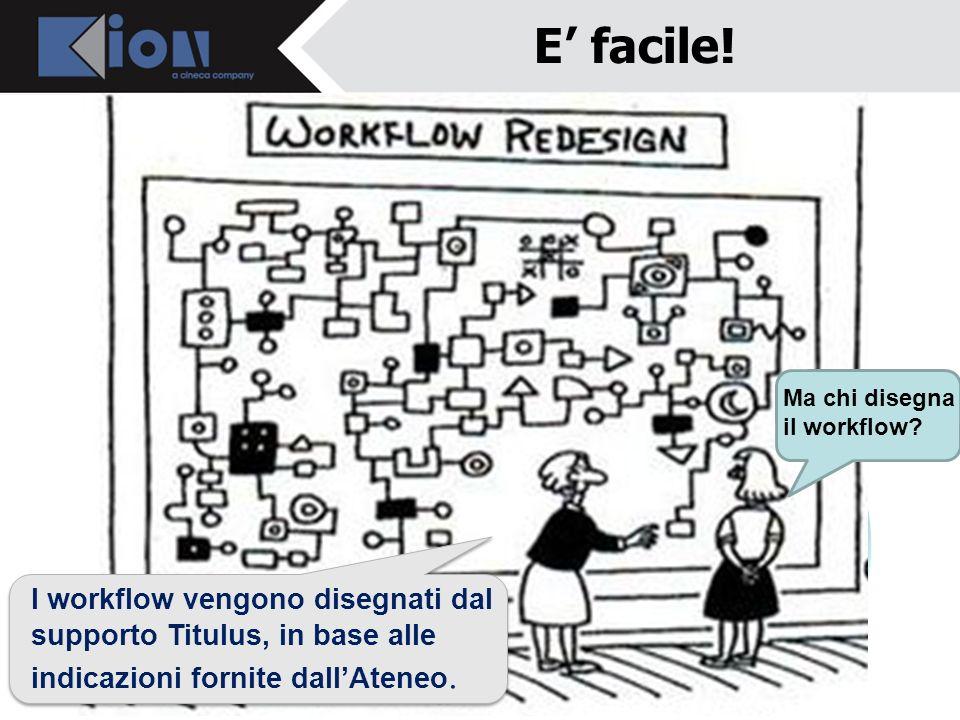 Ma chi disegna il workflow