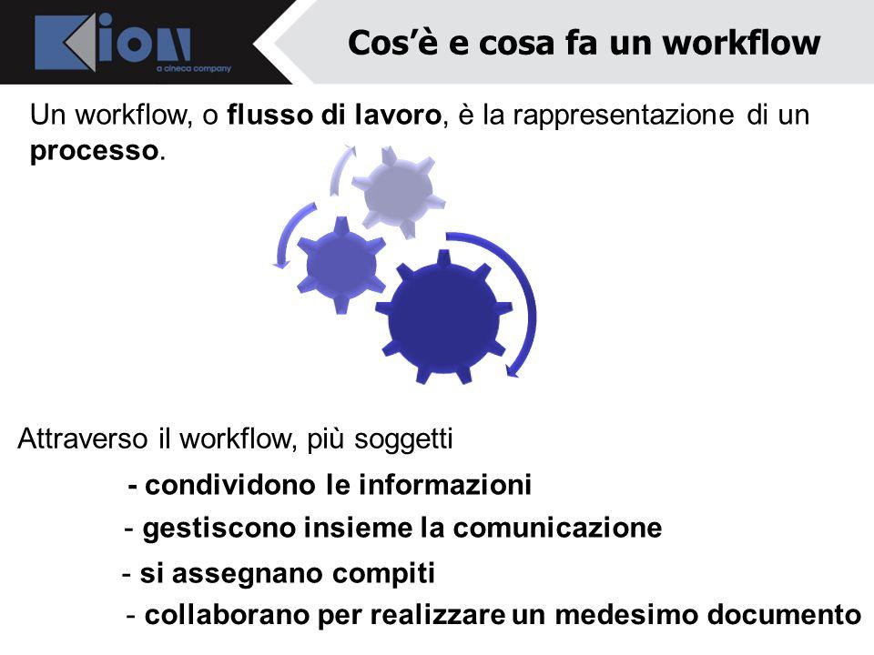 Cos'è e cosa fa un workflow