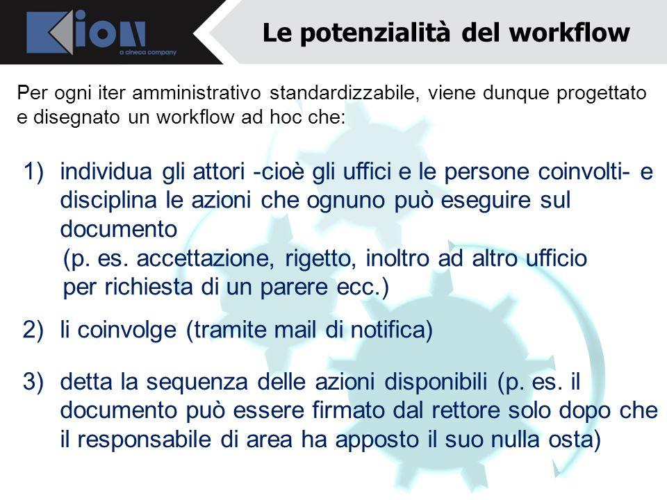 Le potenzialità del workflow