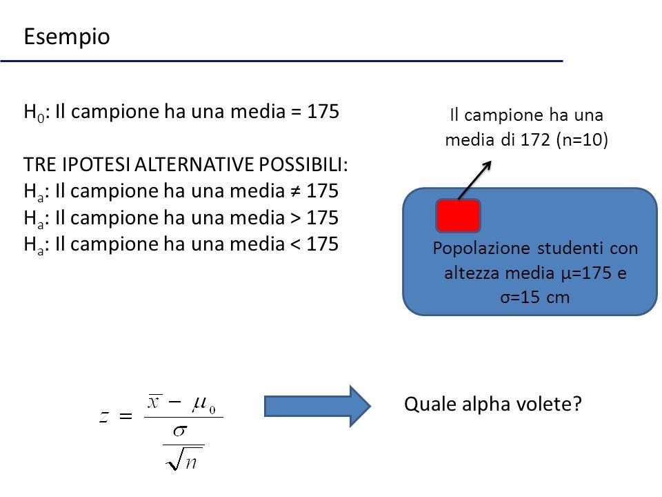Popolazione studenti con altezza media μ=175 e σ=15 cm
