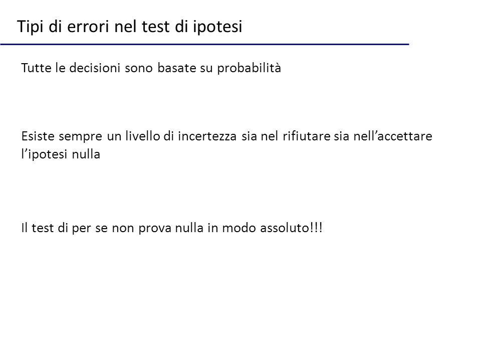 Tipi di errori nel test di ipotesi