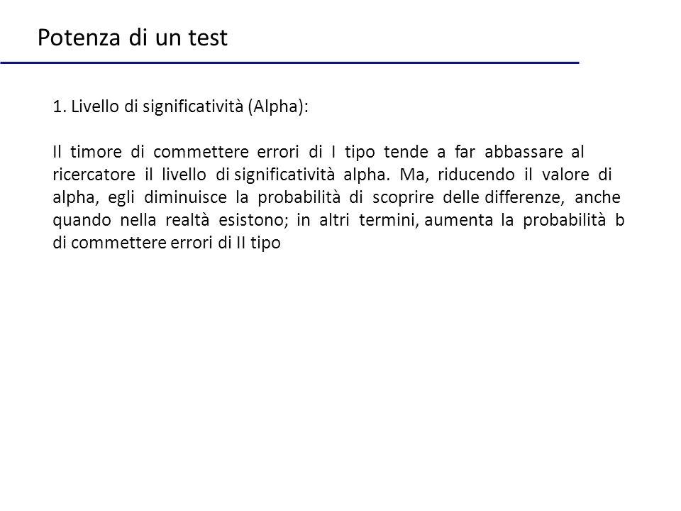Potenza di un test 1. Livello di significatività (Alpha):
