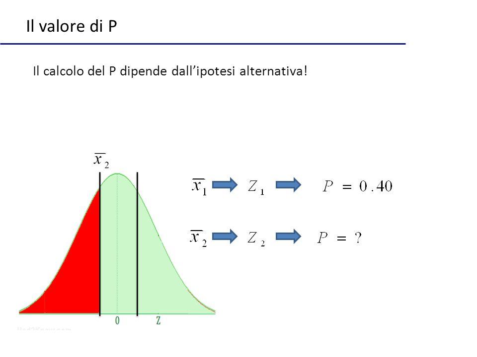 Il valore di P Il calcolo del P dipende dall'ipotesi alternativa!