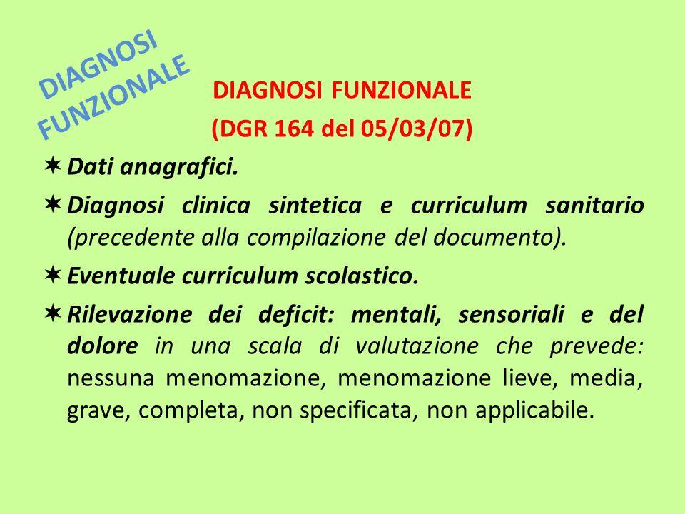 DIAGNOSI FUNZIONALE DIAGNOSI FUNZIONALE (DGR 164 del 05/03/07)
