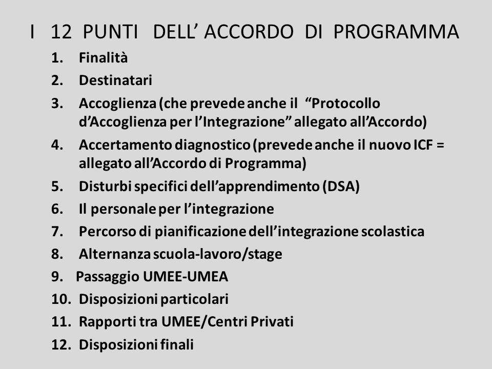 I 12 PUNTI DELL' ACCORDO DI PROGRAMMA