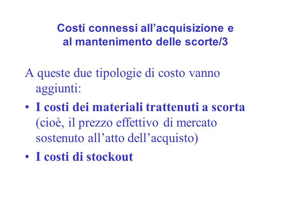 Costi connessi all'acquisizione e al mantenimento delle scorte/3