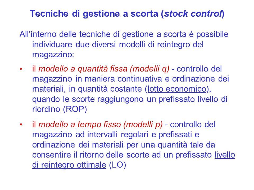 Tecniche di gestione a scorta (stock control)