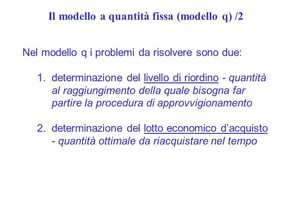Il modello a quantità fissa (modello q) /2