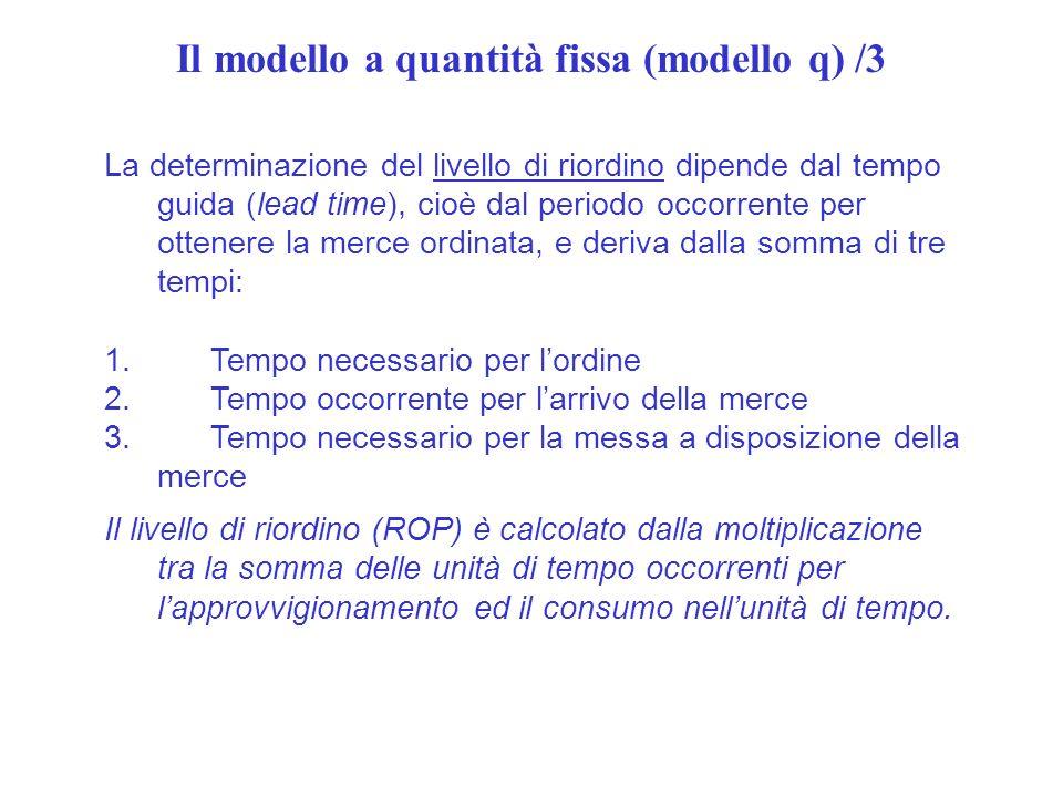 Il modello a quantità fissa (modello q) /3