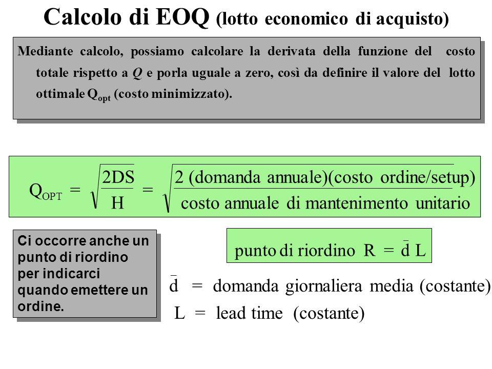 Calcolo di EOQ (lotto economico di acquisto)