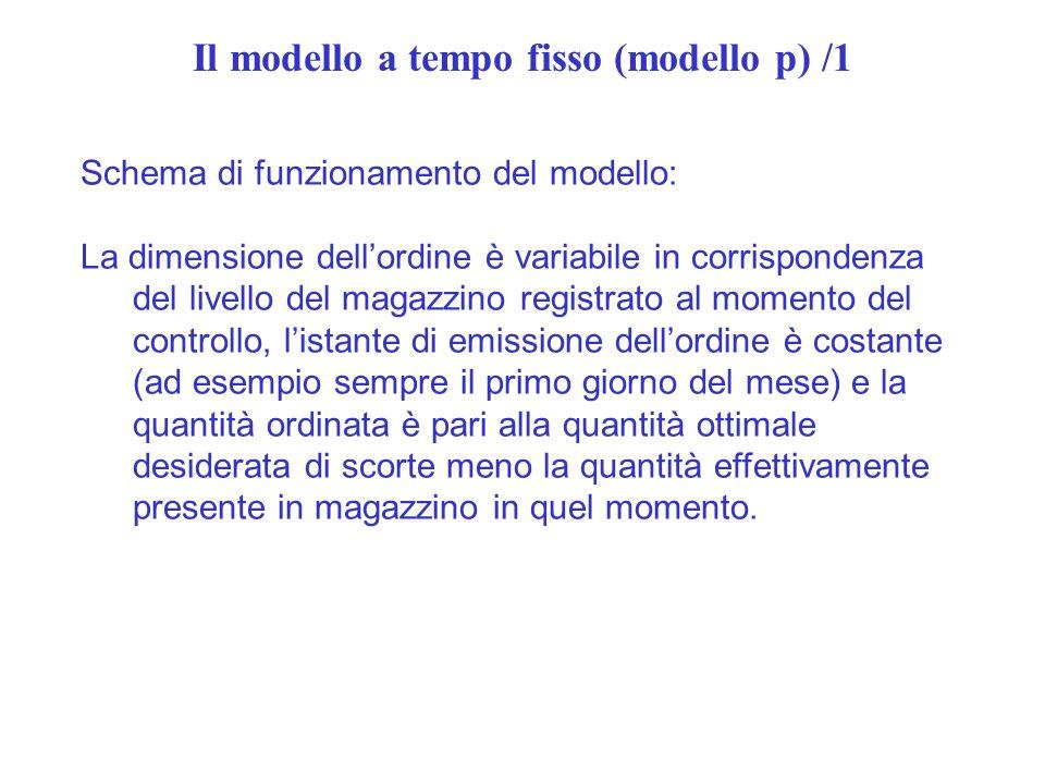 Il modello a tempo fisso (modello p) /1