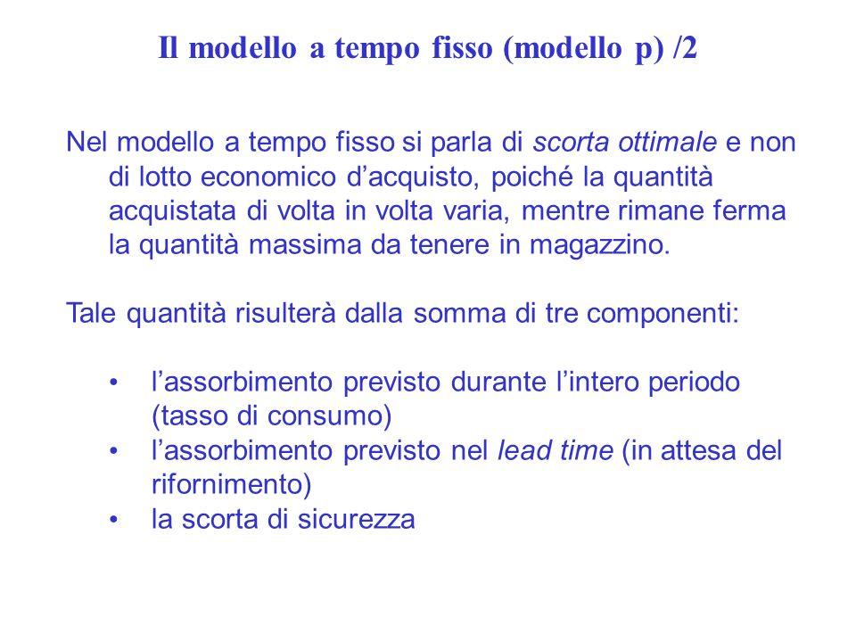 Il modello a tempo fisso (modello p) /2
