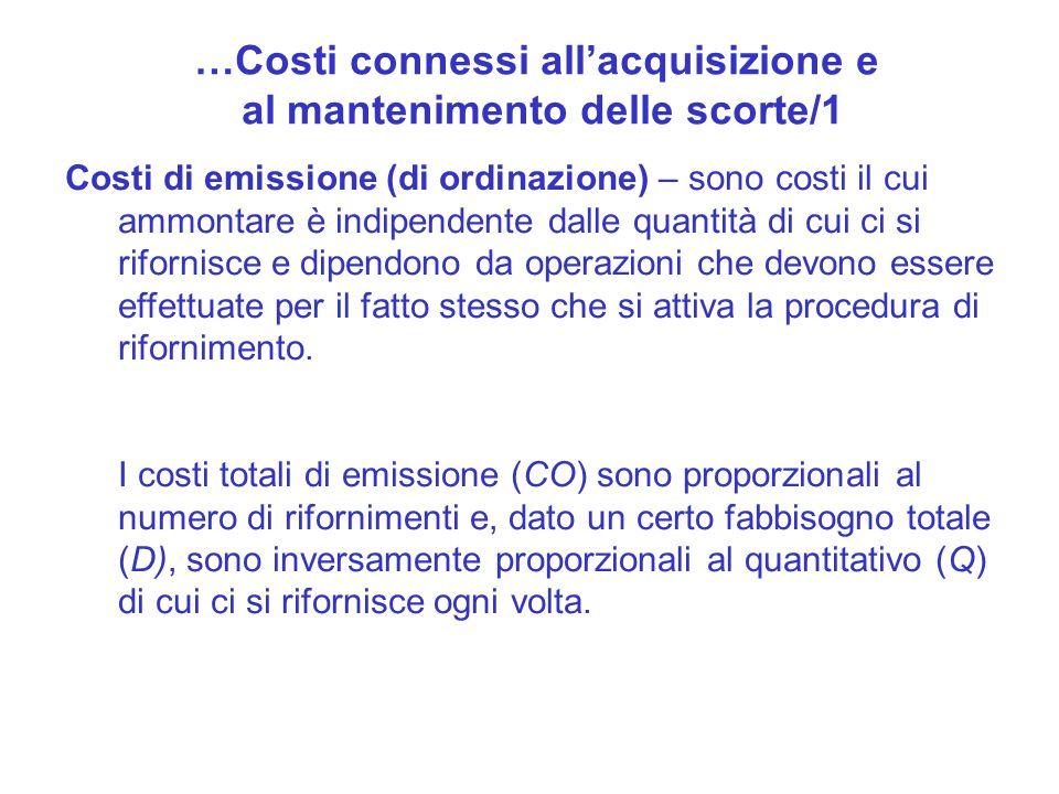 …Costi connessi all'acquisizione e al mantenimento delle scorte/1