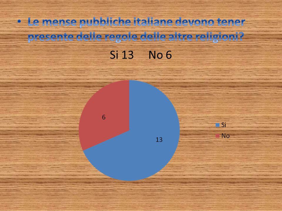 Le mense pubbliche italiane devono tener presente delle regole delle altre religioni