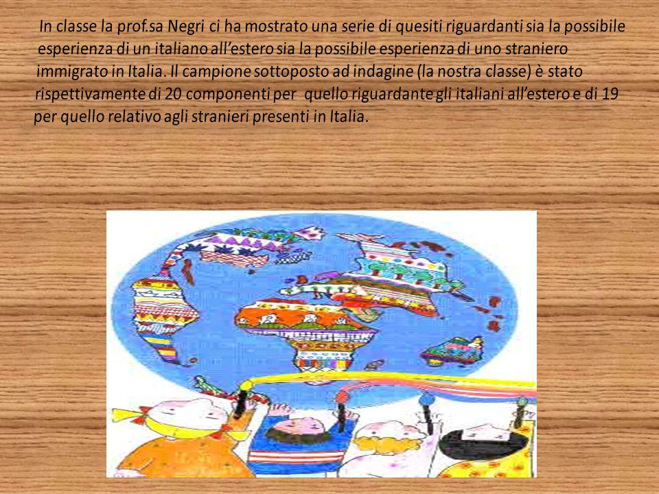 In classe la prof.sa Negri ci ha mostrato una serie di quesiti riguardanti sia la possibile esperienza di un italiano all'estero sia la possibile esperienza di uno straniero immigrato in Italia.