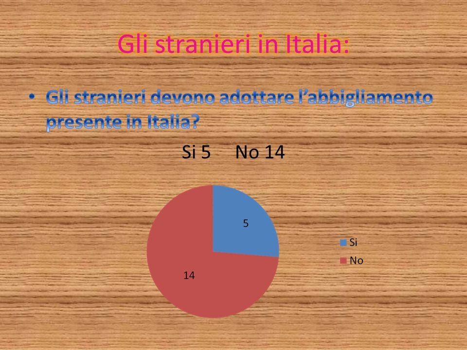 Gli stranieri in Italia: