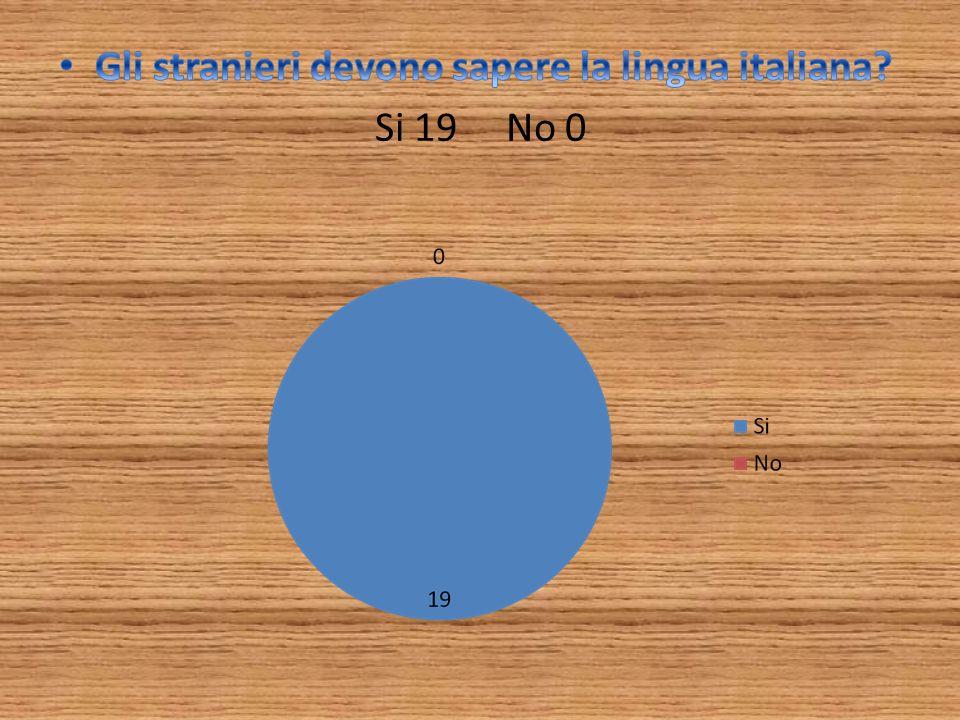 Gli stranieri devono sapere la lingua italiana