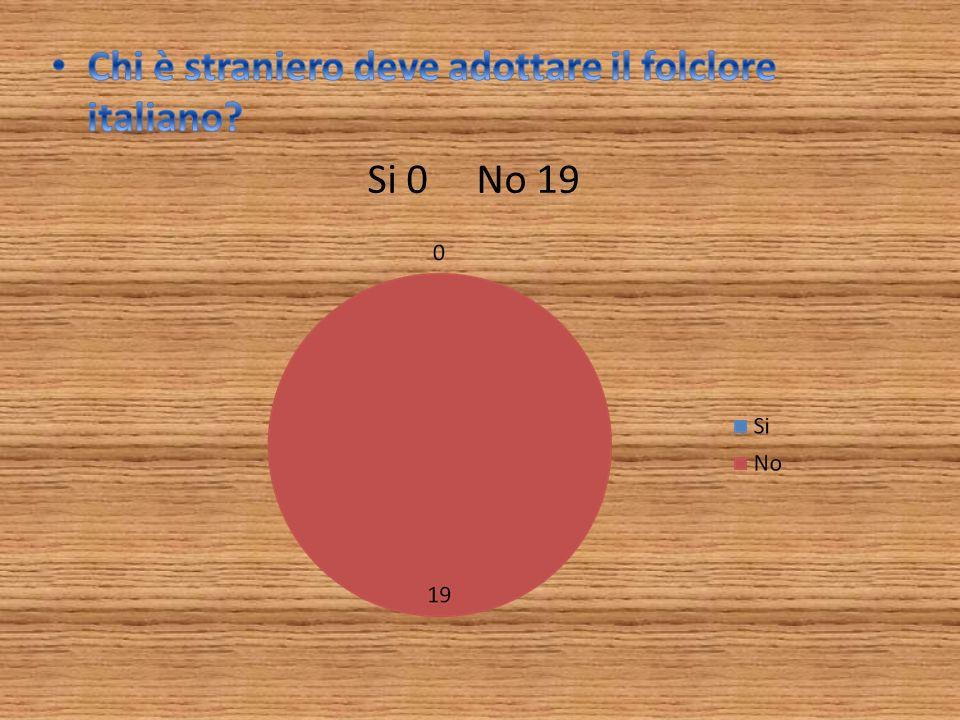Chi è straniero deve adottare il folclore italiano