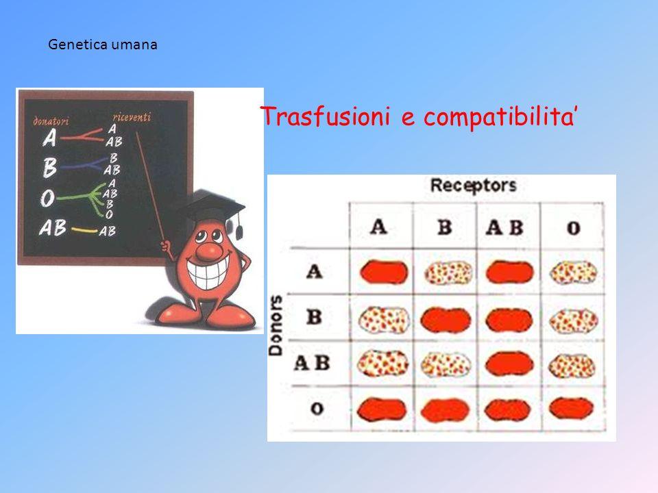 Trasfusioni e compatibilita'