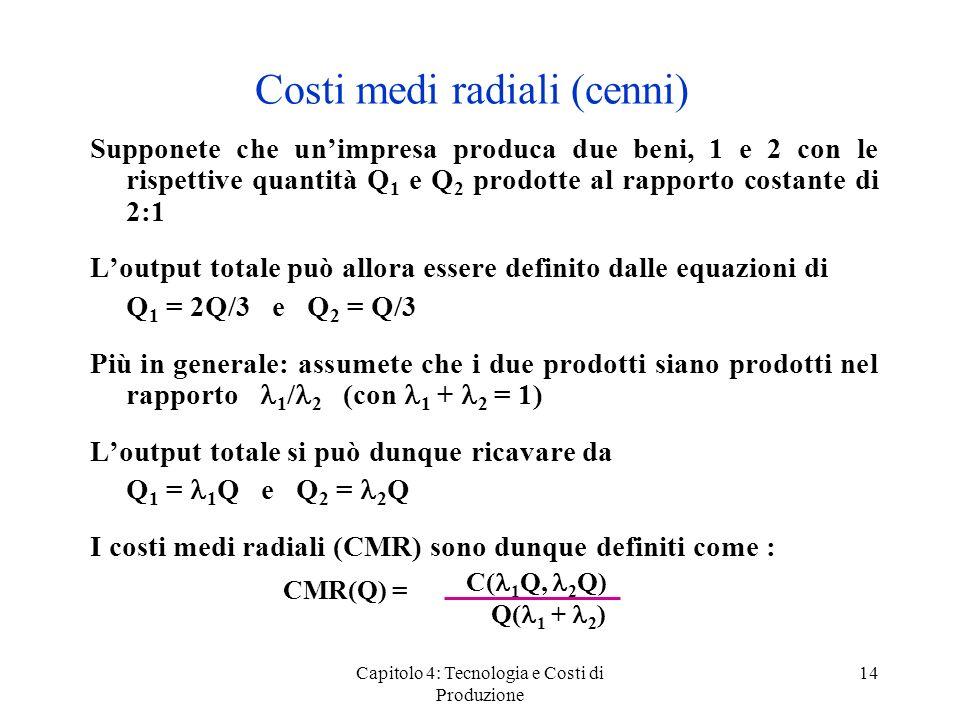 Costi medi radiali (cenni)