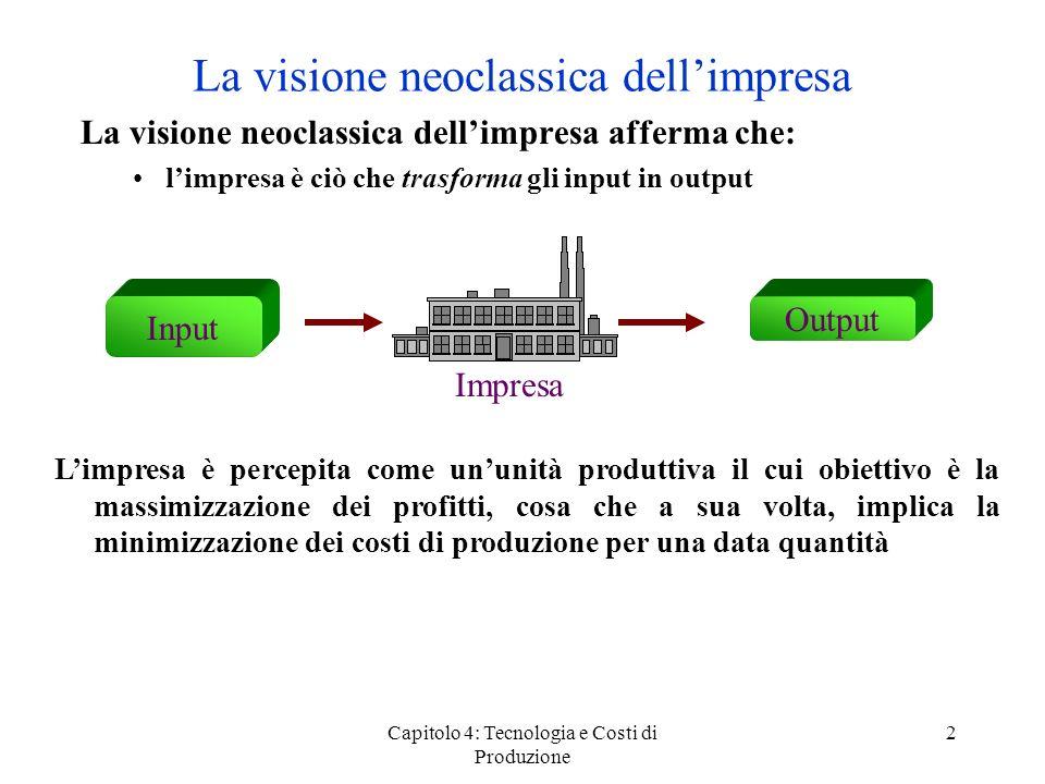 La visione neoclassica dell'impresa