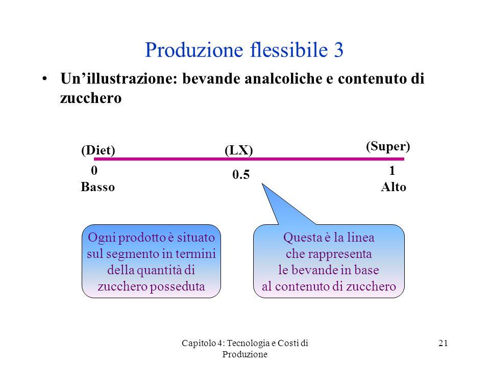 Produzione flessibile 3