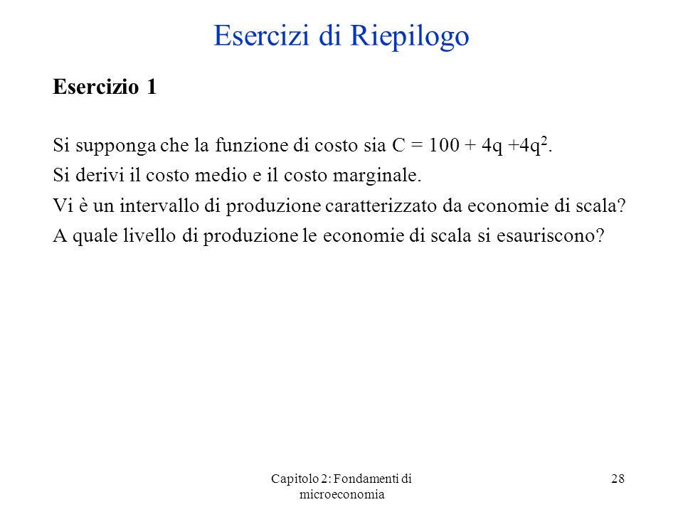 Capitolo 2: Fondamenti di microeconomia