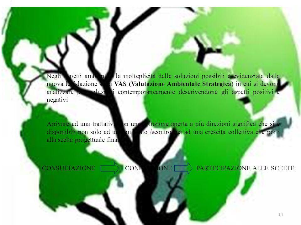 Negli aspetti ambientali la molteplicità delle soluzioni possibili è evidenziata dalla nuova legislazione sulla VAS (Valutazione Ambientale Strategica) in cui si devono analizzare più soluzioni contemporaneamente descrivendone gli aspetti positivi e negativi