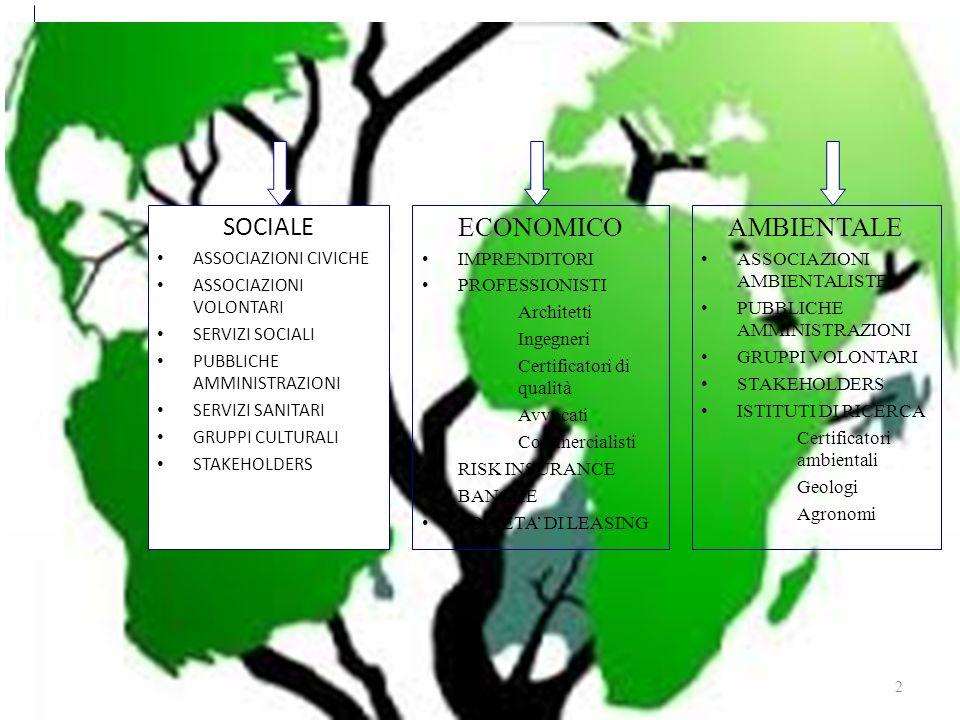 SOCIALE ECONOMICO AMBIENTALE ASSOCIAZIONI CIVICHE