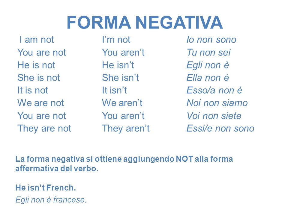 FORMA NEGATIVA I'm not Io non sono You are not You aren't Tu non sei