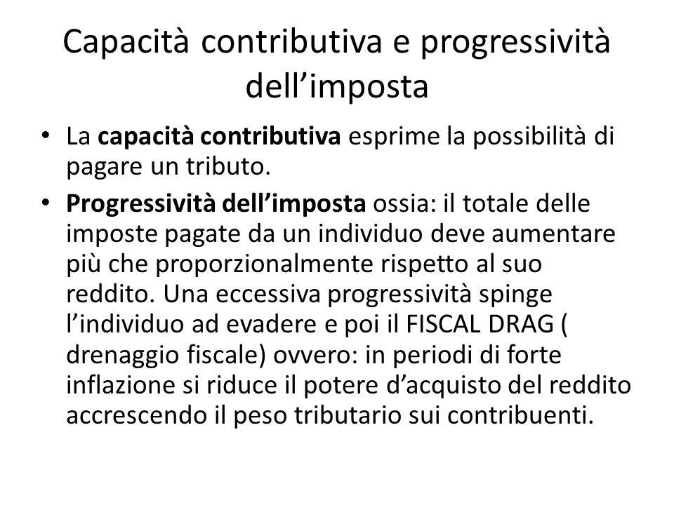 Capacità contributiva e progressività dell'imposta