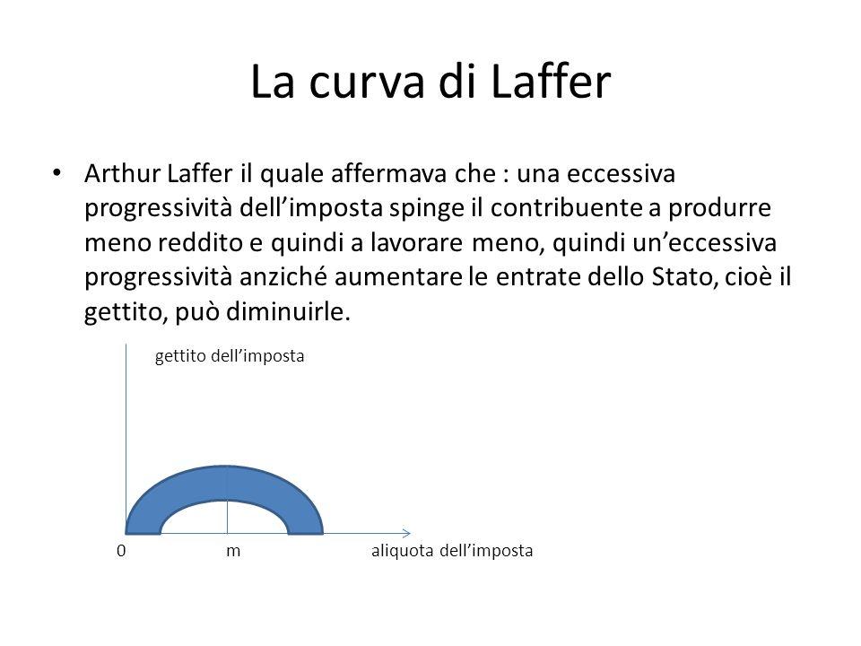 La curva di Laffer