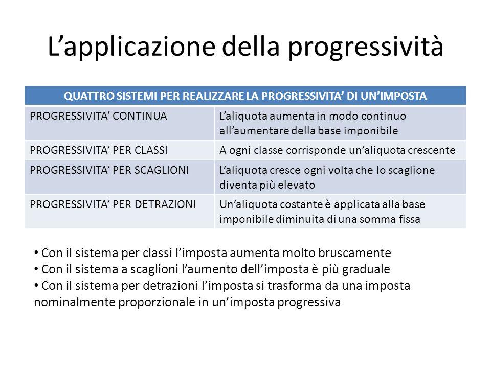 L'applicazione della progressività