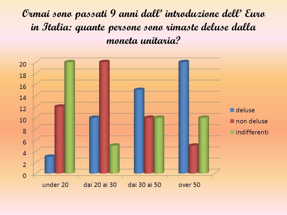 Ormai sono passati 9 anni dall' introduzione dell' Euro in Italia: quante persone sono rimaste deluse dalla moneta unitaria
