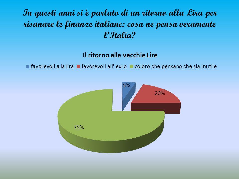 In questi anni si è parlato di un ritorno alla Lira per risanare le finanze italiane: cosa ne pensa veramente l'Italia