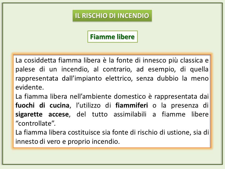 IL RISCHIO DI INCENDIO Fiamme libere.