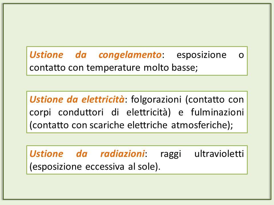 Ustione da congelamento: esposizione o contatto con temperature molto basse;