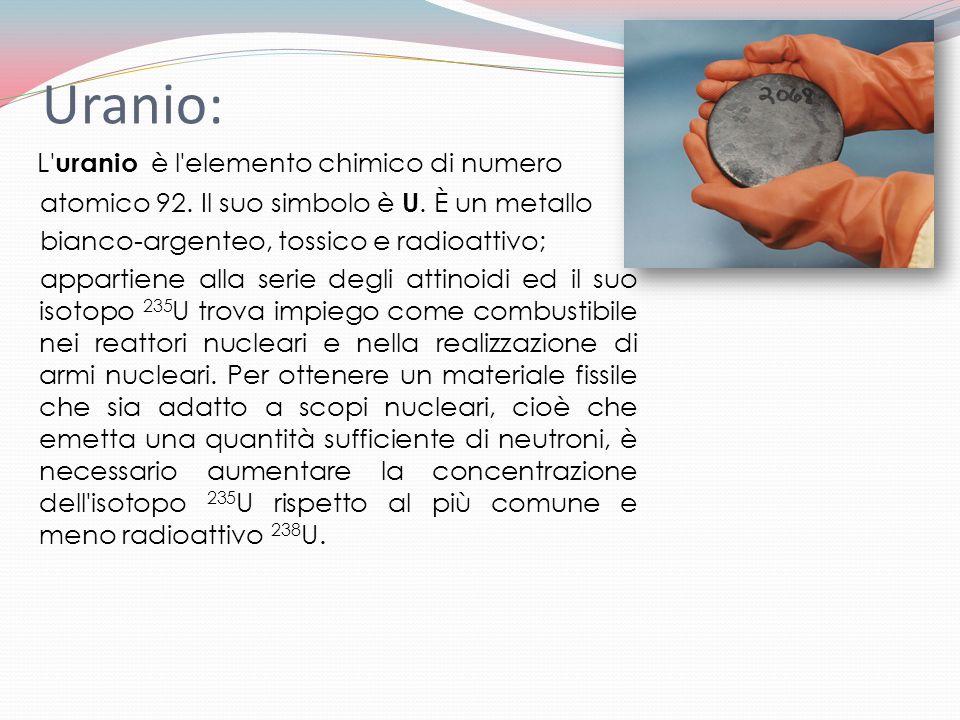 Uranio: