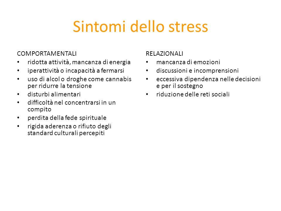 Sintomi dello stress COMPORTAMENTALI