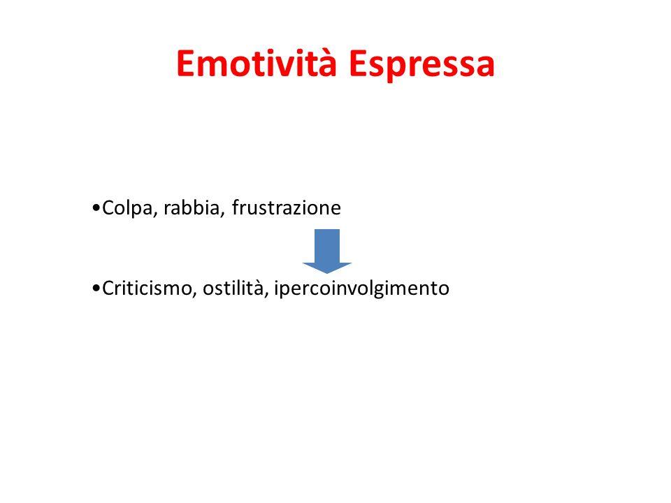 Emotività Espressa Colpa, rabbia, frustrazione