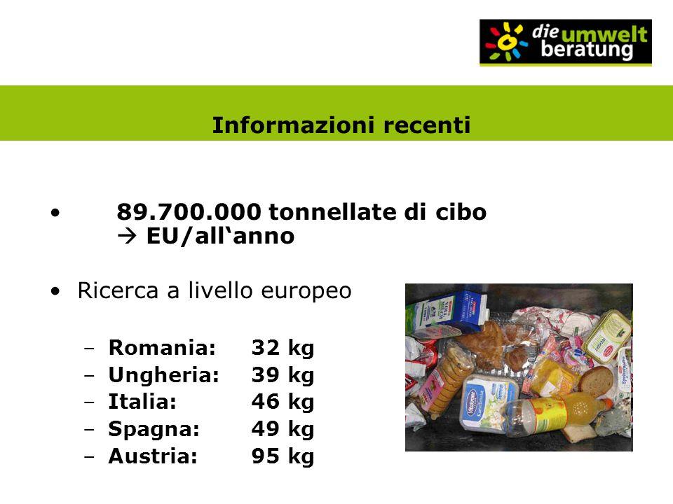 89.700.000 tonnellate di cibo  EU/all'anno