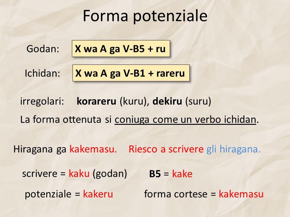 Forma potenziale Godan: X wa A ga V-B5 + ru Ichidan: