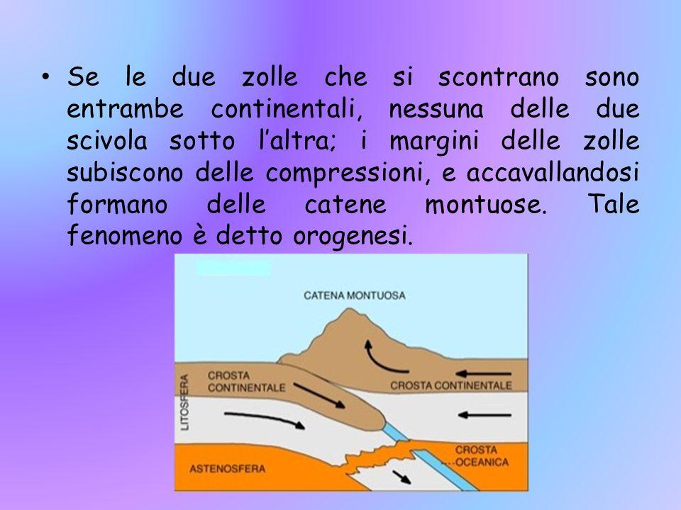 Se le due zolle che si scontrano sono entrambe continentali, nessuna delle due scivola sotto l'altra; i margini delle zolle subiscono delle compressioni, e accavallandosi formano delle catene montuose.