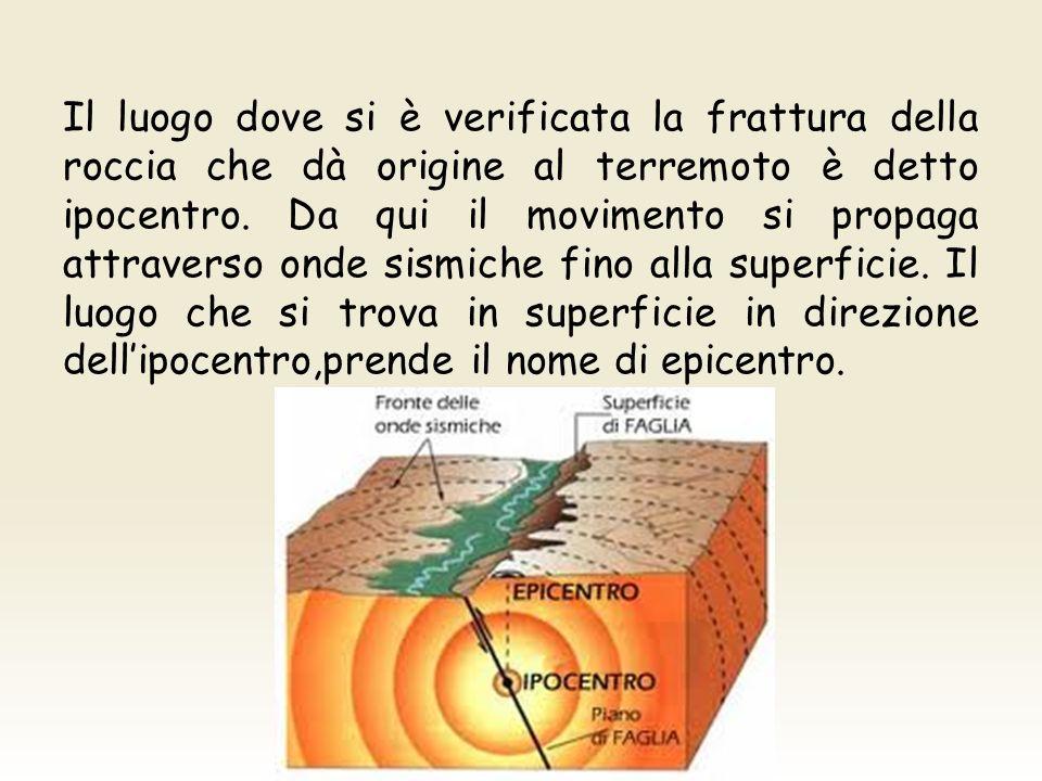 Il luogo dove si è verificata la frattura della roccia che dà origine al terremoto è detto ipocentro.