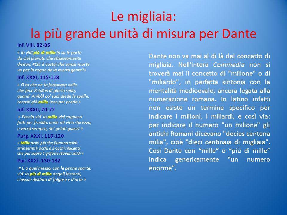 Le migliaia: la più grande unità di misura per Dante