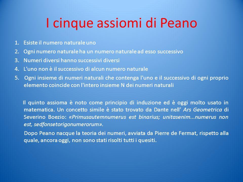 I cinque assiomi di Peano